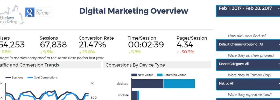 Digital Marketing Overview Dashboard With Google Analytics.